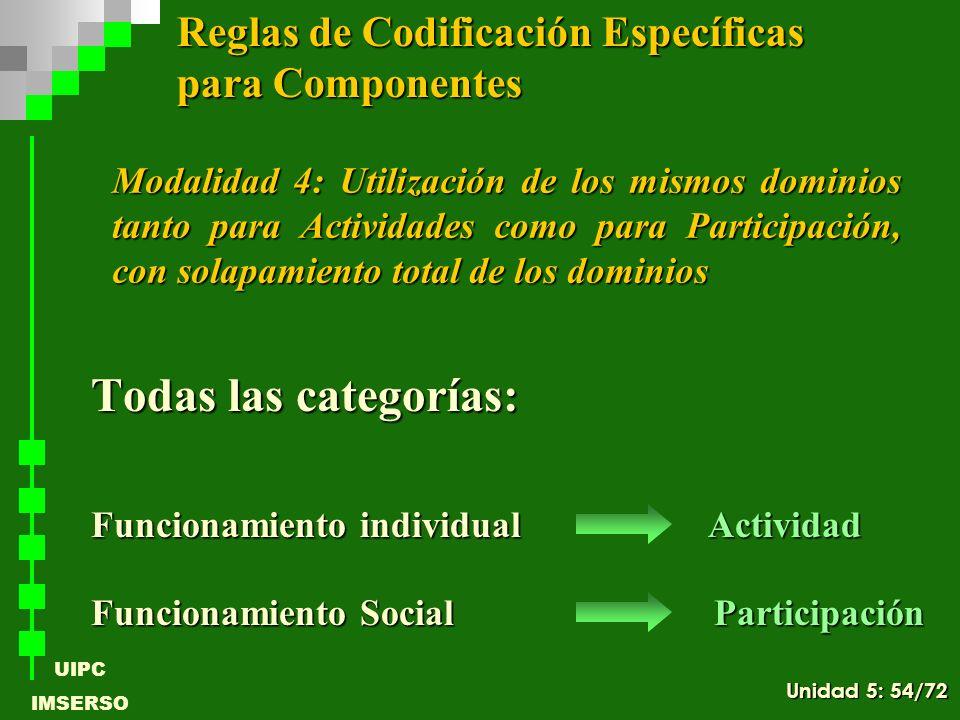 UIPC IMSERSO Todas las categorías: Funcionamiento individual Actividad Funcionamiento SocialParticipación Modalidad 4: Utilización de los mismos domin