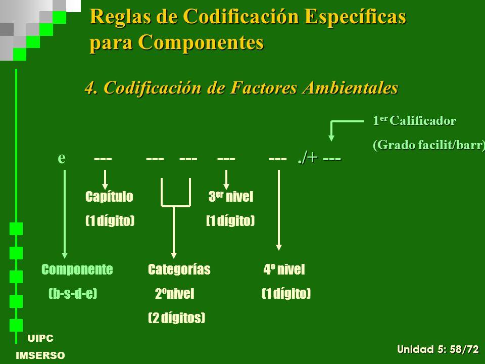 UIPC IMSERSO 4. Codificación de Factores Ambientales 4. Codificación de Factores Ambientales./+ --- e --- --- --- --- ---./+ --- Componente Categorías