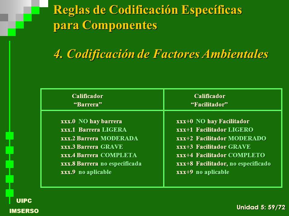 UIPC IMSERSO Calificador Calificador Barrera Facilitador Barrera Facilitador xxx.0 NO hay barreraxxx+0 NO hay Facilitador xxx.1 Barrera LIGERAxxx+1 Fa