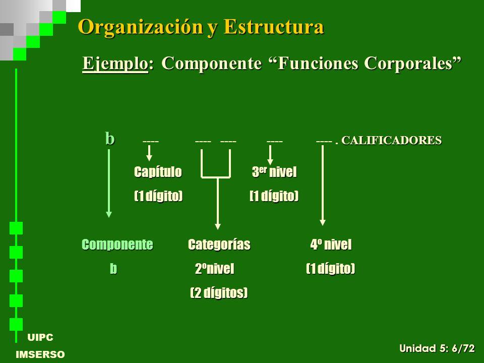 UIPC IMSERSO Ejemplo: Si las dificultades para andar se deben a que las aceras son empinadas y resbaladizas Componente Categorías 4º nivel e 2ºnivel (1 dígito) e 2ºnivel (1 dígito) (2 dígitos) (2 dígitos) Capítulo 1 3 er nivel (1 dígito) [1 dígito) Organización y Estructura e1 6 0 CALIFICADORES e 1 6 0 ---- ----.