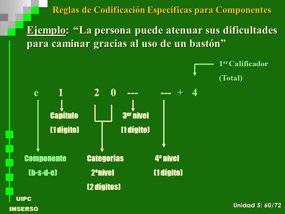 UIPC IMSERSO + e 1 2 0 --- --- + 4 Componente Categorías 4º nivel (b-s-d-e) 2ºnivel (1 dígito) (2 dígitos) Capítulo 3 er nivel (1 dígito) [1 dígito) 1