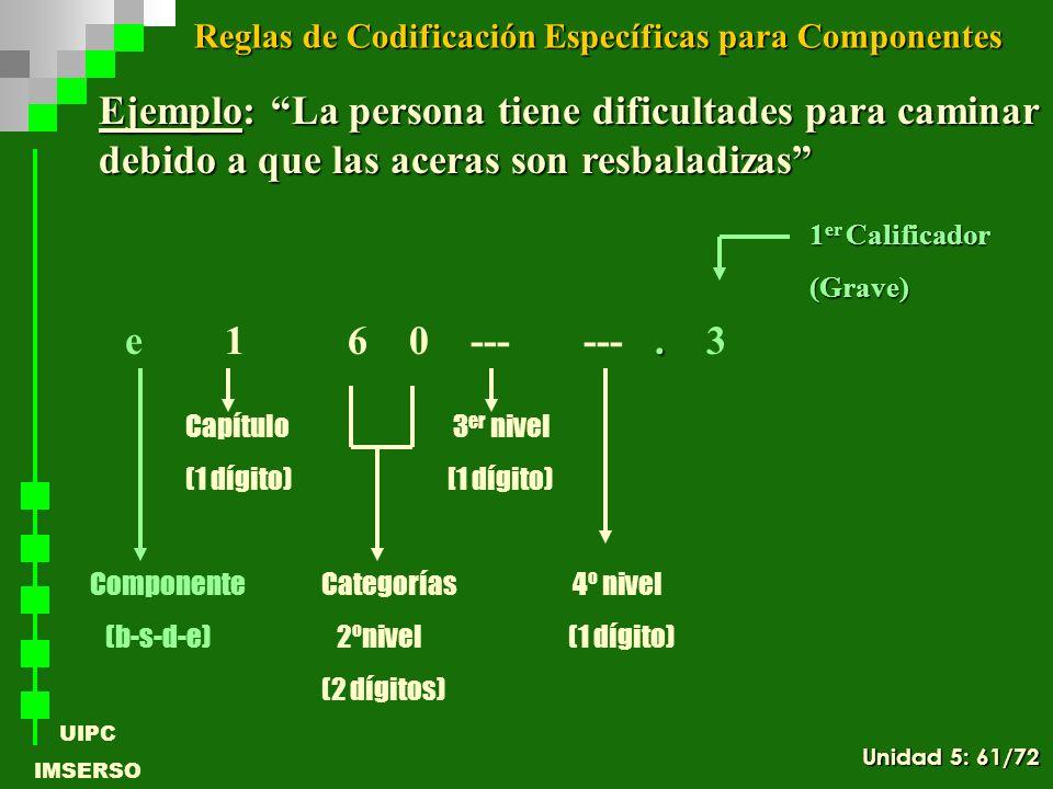 UIPC IMSERSO. e 1 6 0 --- ---. 3 Componente Categorías 4º nivel (b-s-d-e) 2ºnivel (1 dígito) (2 dígitos) Capítulo 3 er nivel (1 dígito) [1 dígito) 1 e