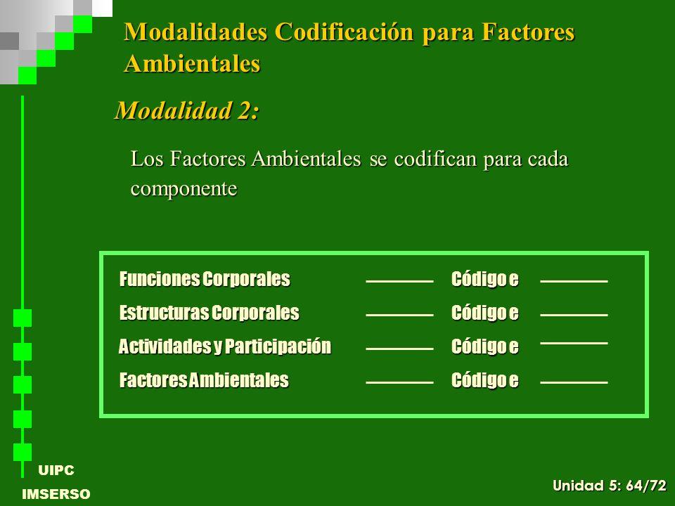 UIPC IMSERSO Modalidad 2: Funciones Corporales Estructuras Corporales Actividades y Participación Factores Ambientales Código e Los Factores Ambiental
