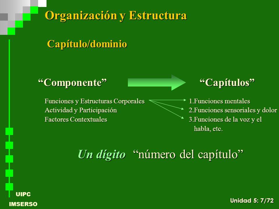 UIPC IMSERSO Componente Capítulos Componente Capítulos Funciones y Estructuras Corporales1.Funciones mentales Actividad y Participación 2.Funciones se
