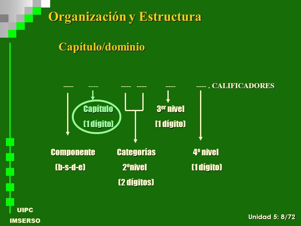 UIPC IMSERSO Capítulo/dominio Componente Categorías 4º nivel (b-s-d-e) 2ºnivel (1 dígito) (b-s-d-e) 2ºnivel (1 dígito) (2 dígitos) (2 dígitos) Capítul