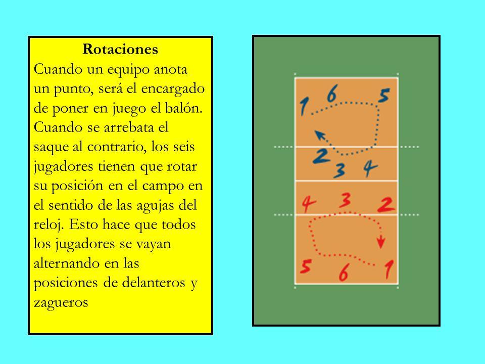 Rotaciones Cuando un equipo anota un punto, será el encargado de poner en juego el balón. Cuando se arrebata el saque al contrario, los seis jugadores