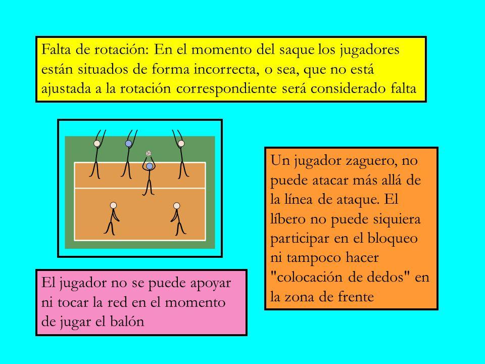 Falta de rotación: En el momento del saque los jugadores están situados de forma incorrecta, o sea, que no está ajustada a la rotación correspondiente será considerado falta El jugador no se puede apoyar ni tocar la red en el momento de jugar el balón Un jugador zaguero, no puede atacar más allá de la línea de ataque.