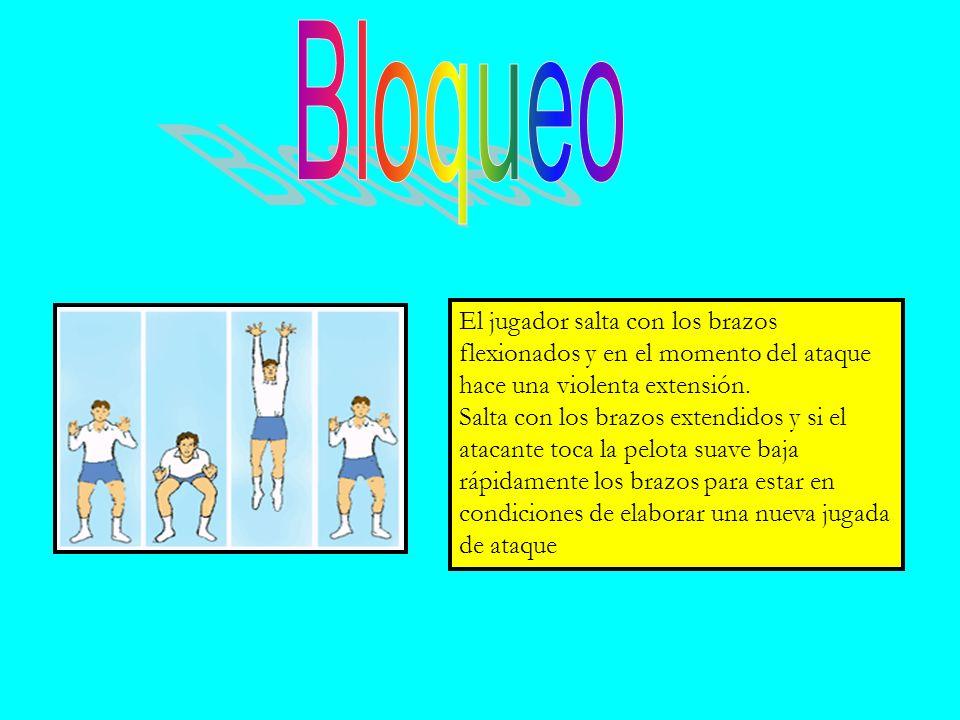 El jugador salta con los brazos flexionados y en el momento del ataque hace una violenta extensión. Salta con los brazos extendidos y si el atacante t