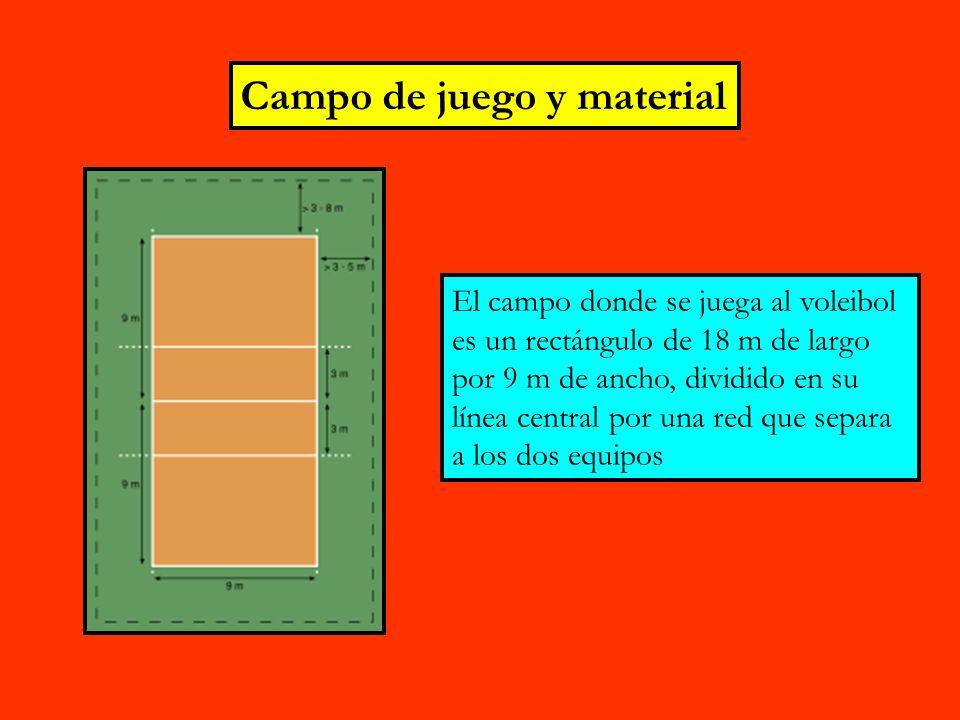 Campo de juego y material El campo donde se juega al voleibol es un rectángulo de 18 m de largo por 9 m de ancho, dividido en su línea central por una red que separa a los dos equipos