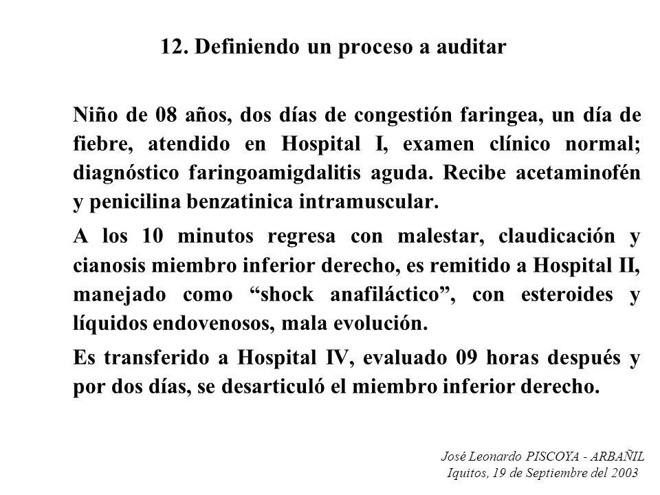 José Leonardo PISCOYA - ARBAÑIL Iquitos, 19 de Septiembre del 2003 12. Definiendo un proceso a auditar Niño de 08 años, dos días de congestión faringe