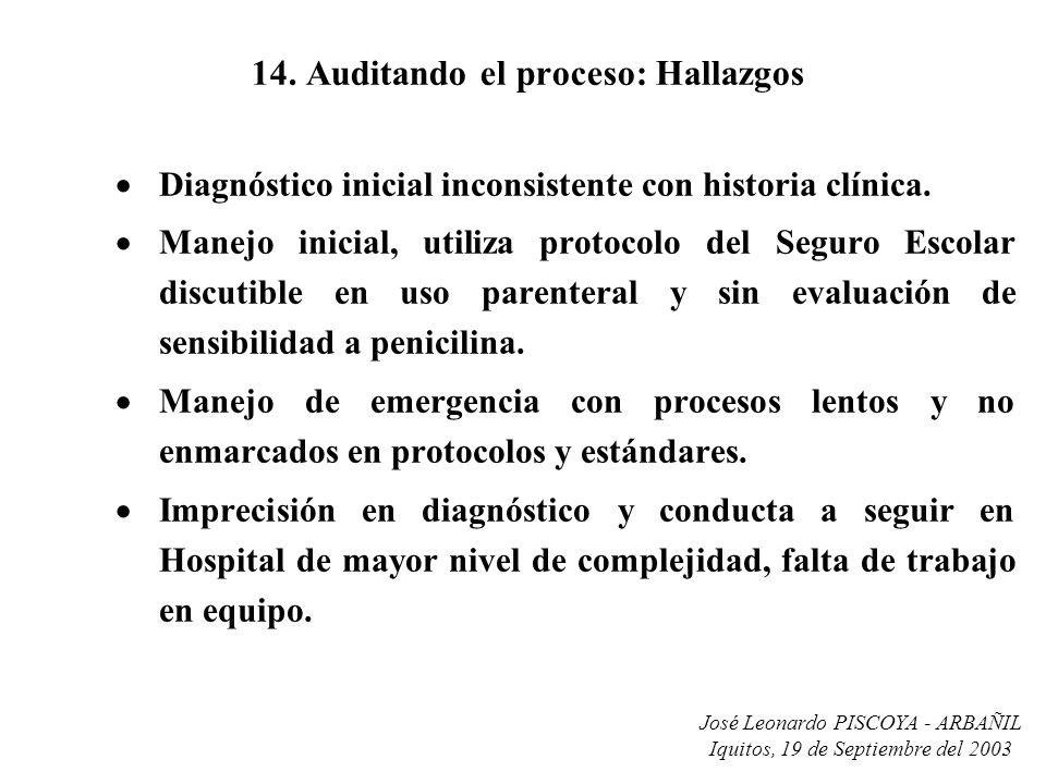 José Leonardo PISCOYA - ARBAÑIL Iquitos, 19 de Septiembre del 2003 14. Auditando el proceso: Hallazgos Diagnóstico inicial inconsistente con historia