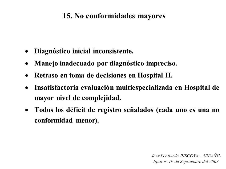 José Leonardo PISCOYA - ARBAÑIL Iquitos, 19 de Septiembre del 2003 15. No conformidades mayores Diagnóstico inicial inconsistente. Manejo inadecuado p