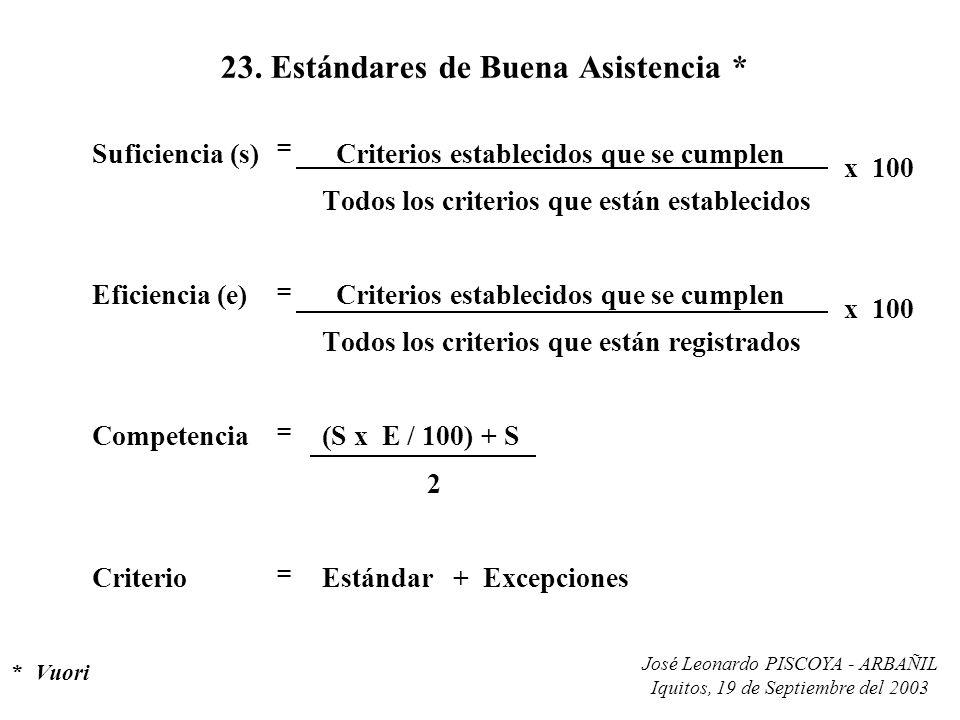 José Leonardo PISCOYA - ARBAÑIL Iquitos, 19 de Septiembre del 2003 23. Estándares de Buena Asistencia * *Vuori Suficiencia (s) Criterios establecidos