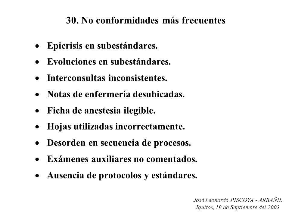 José Leonardo PISCOYA - ARBAÑIL Iquitos, 19 de Septiembre del 2003 30. No conformidades más frecuentes Epicrisis en subestándares. Evoluciones en sube