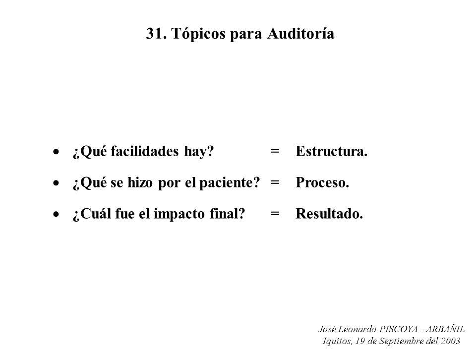 José Leonardo PISCOYA - ARBAÑIL Iquitos, 19 de Septiembre del 2003 31. Tópicos para Auditoría ¿Qué facilidades hay?=Estructura. ¿Qué se hizo por el pa