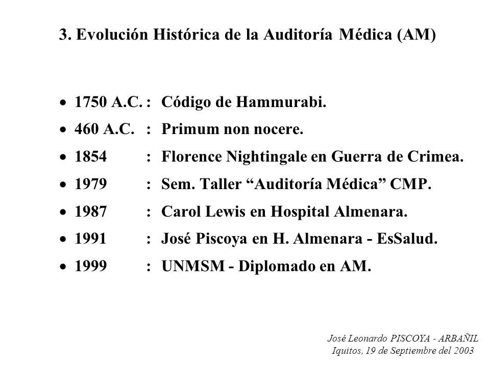 José Leonardo PISCOYA - ARBAÑIL Iquitos, 19 de Septiembre del 2003 3. Evolución Histórica de la Auditoría Médica (AM) 1750 A.C.:Código de Hammurabi. 4