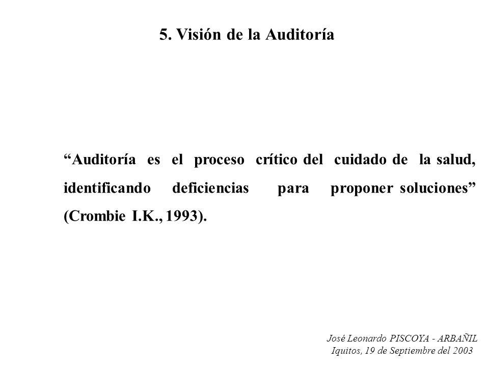 José Leonardo PISCOYA - ARBAÑIL Iquitos, 19 de Septiembre del 2003 5. Visión de la Auditoría Auditoría es el proceso crítico del cuidado de la salud,