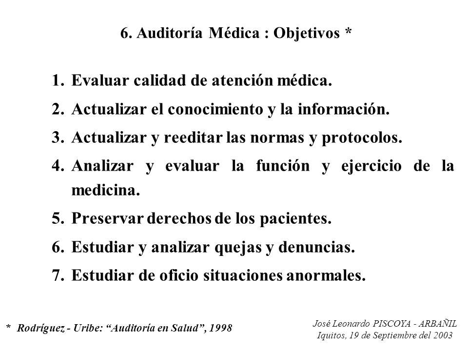 José Leonardo PISCOYA - ARBAÑIL Iquitos, 19 de Septiembre del 2003 6. Auditoría Médica : Objetivos * 1.Evaluar calidad de atención médica. 2.Actualiza