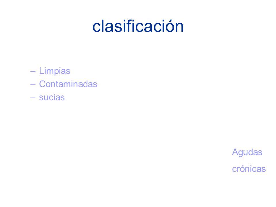 clasificación –Limpias –Contaminadas –sucias Agudas crónicas