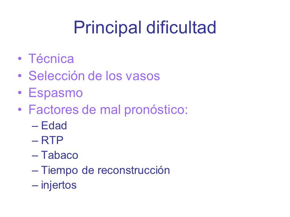 Principal dificultad Técnica Selección de los vasos Espasmo Factores de mal pronóstico: –Edad –RTP –Tabaco –Tiempo de reconstrucción –injertos
