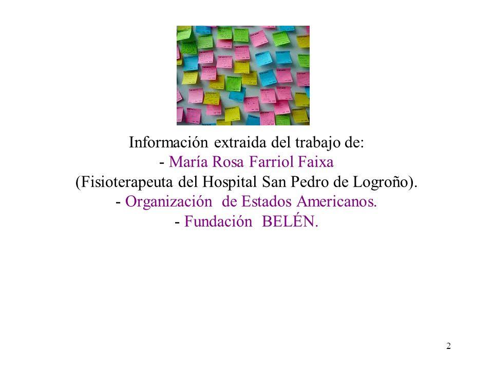 2 Información extraida del trabajo de: - María Rosa Farriol Faixa (Fisioterapeuta del Hospital San Pedro de Logroño).