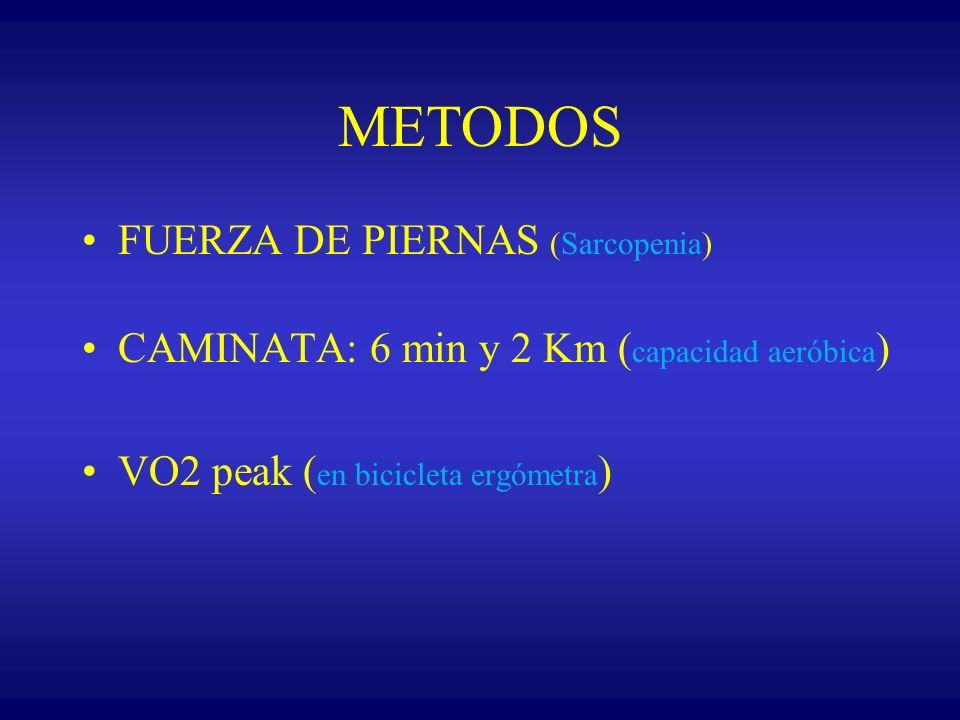 METODOS FUERZA DE PIERNAS (Sarcopenia) CAMINATA: 6 min y 2 Km ( capacidad aeróbica ) VO2 peak ( en bicicleta ergómetra )
