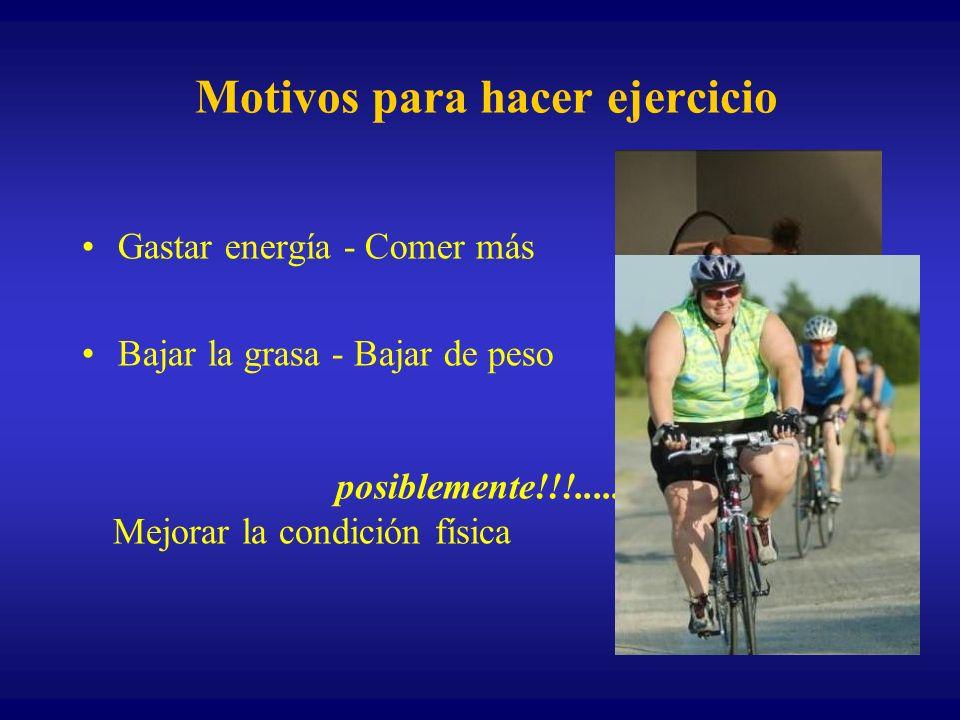 Motivos para hacer ejercicio Gastar energía - Comer más Bajar la grasa - Bajar de peso posiblemente!!!....... Mejorar la condición física