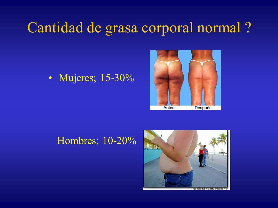 Cantidad de grasa corporal normal ? Mujeres; 15-30% Hombres; 10-20%