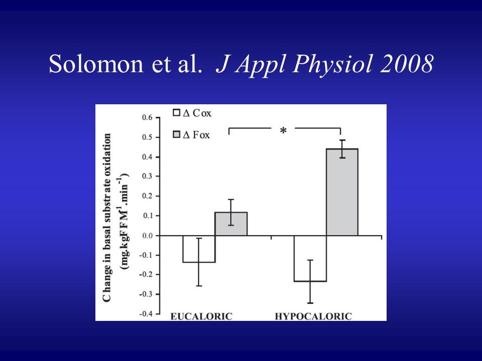 Solomon et al. J Appl Physiol 2008