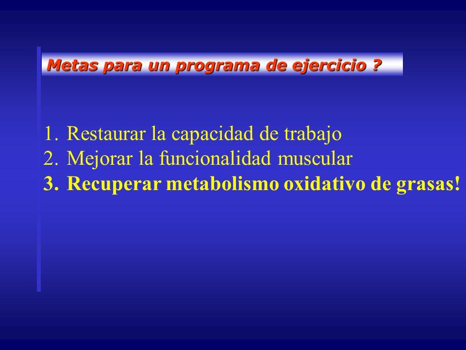 Metas para un programa de ejercicio ? 1.Restaurar la capacidad de trabajo 2.Mejorar la funcionalidad muscular 3.Recuperar metabolismo oxidativo de gra