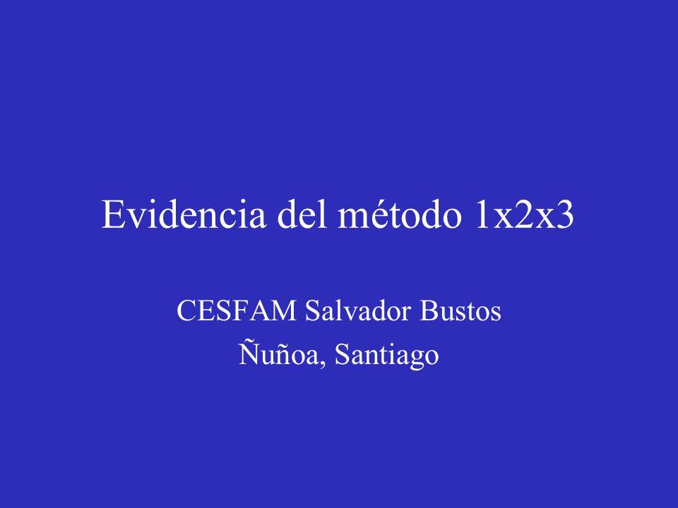 Evidencia del método 1x2x3 CESFAM Salvador Bustos Ñuñoa, Santiago