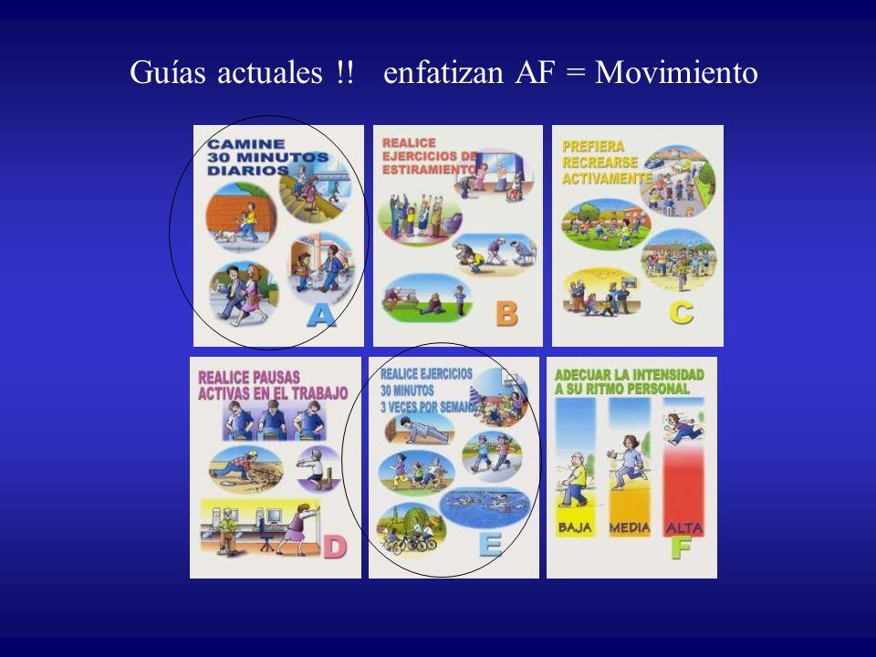 Guías actuales !! enfatizan AF = Movimiento