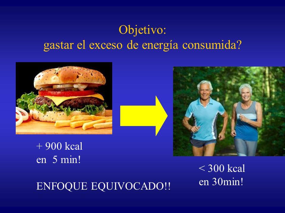 Objetivo: gastar el exceso de energía consumida? + 900 kcal en 5 min! < 300 kcal en 30min! ENFOQUE EQUIVOCADO!!