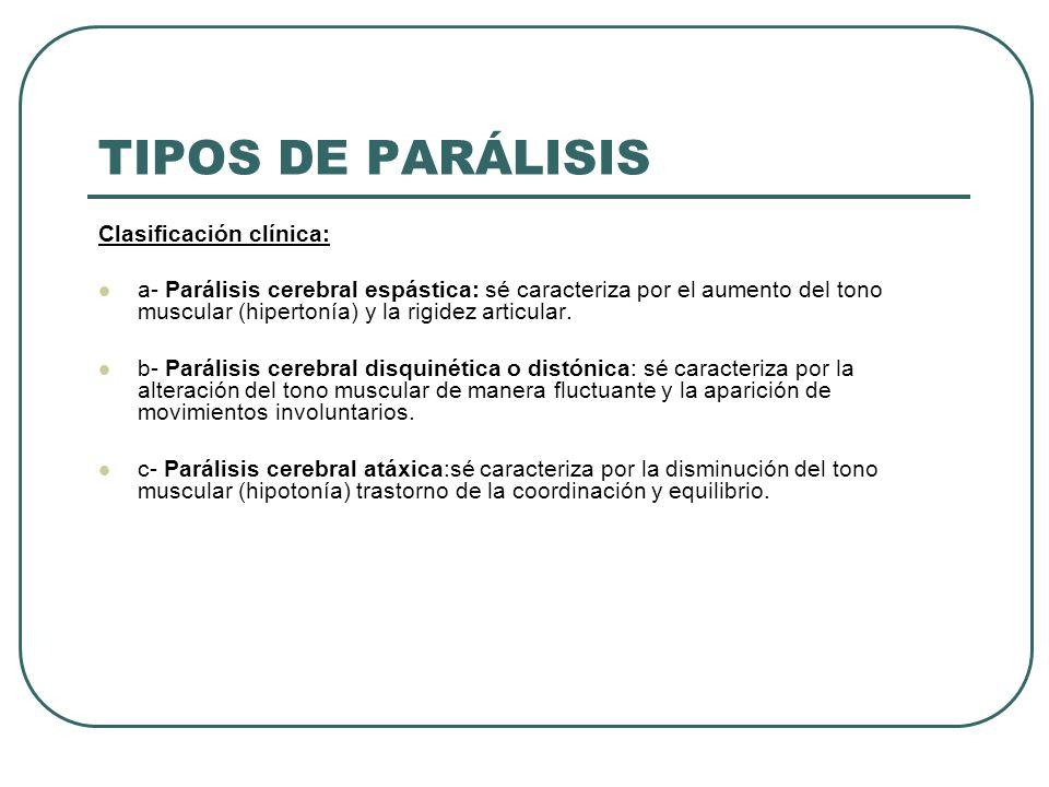 TIPOS DE PARÁLISIS Clasificación topográfica en función de la extensión del daño cerebral: a- Cuadriplejía: Están afectados los cuatro miembros.