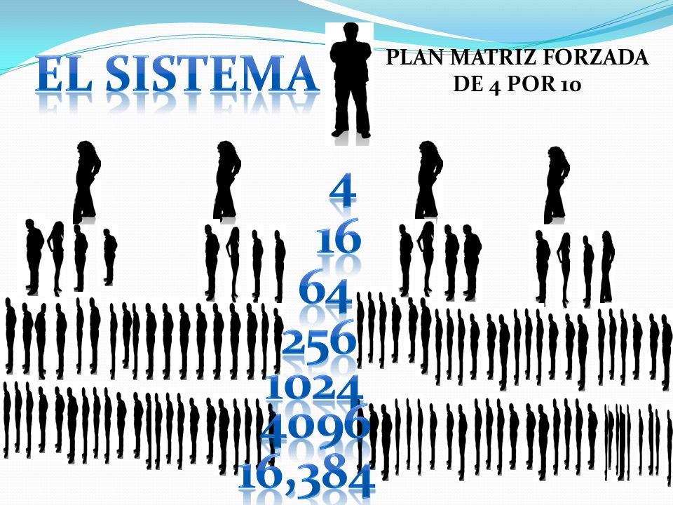 PLAN MATRIZ FORZADA DE 4 POR 10