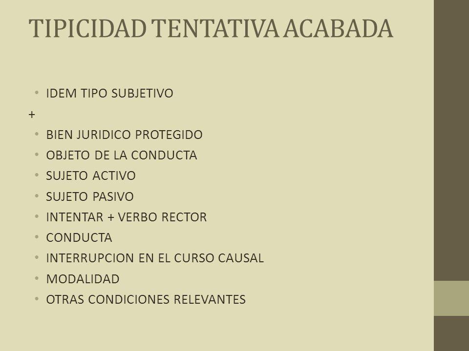 TIPICIDAD TENTATIVA ACABADA IDEM TIPO SUBJETIVO + BIEN JURIDICO PROTEGIDO OBJETO DE LA CONDUCTA SUJETO ACTIVO SUJETO PASIVO INTENTAR + VERBO RECTOR CO