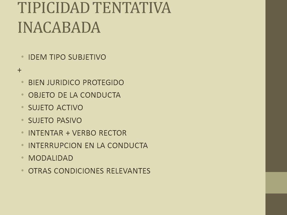 TIPICIDAD TENTATIVA INACABADA IDEM TIPO SUBJETIVO + BIEN JURIDICO PROTEGIDO OBJETO DE LA CONDUCTA SUJETO ACTIVO SUJETO PASIVO INTENTAR + VERBO RECTOR