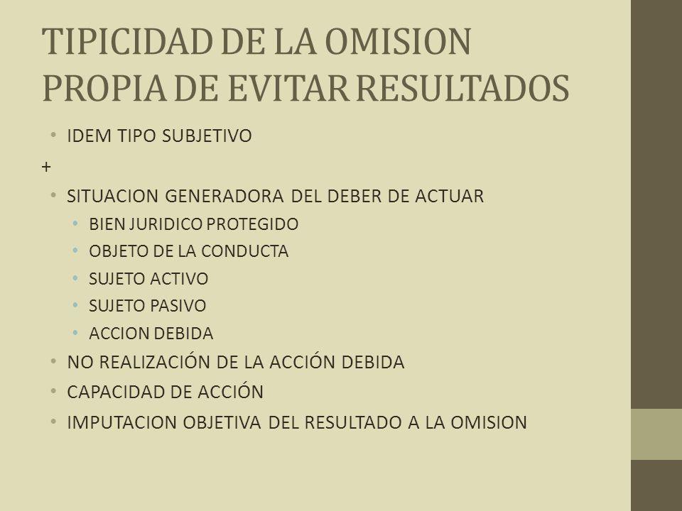 TIPICIDAD DE LA OMISION PROPIA DE EVITAR RESULTADOS IDEM TIPO SUBJETIVO + SITUACION GENERADORA DEL DEBER DE ACTUAR BIEN JURIDICO PROTEGIDO OBJETO DE L