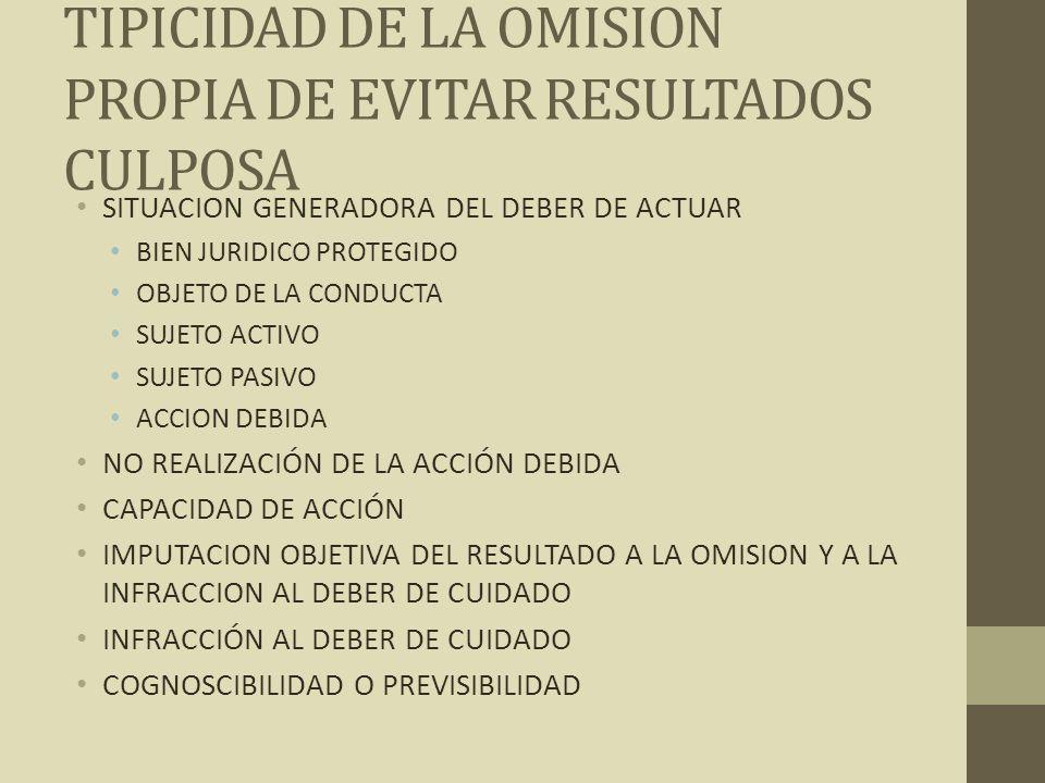 TIPICIDAD DE LA OMISION PROPIA DE EVITAR RESULTADOS CULPOSA SITUACION GENERADORA DEL DEBER DE ACTUAR BIEN JURIDICO PROTEGIDO OBJETO DE LA CONDUCTA SUJ
