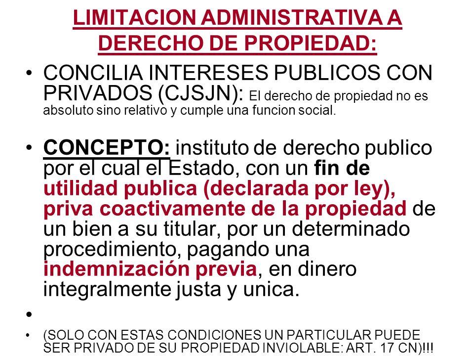 LIMITACION ADMINISTRATIVA A DERECHO DE PROPIEDAD: CONCILIA INTERESES PUBLICOS CON PRIVADOS (CJSJN): El derecho de propiedad no es absoluto sino relativo y cumple una funcion social.