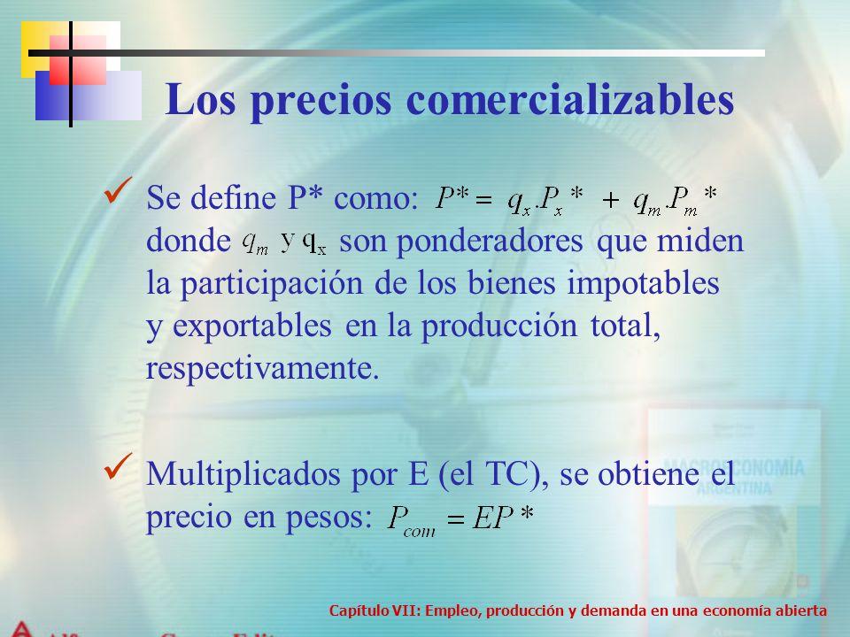 Se define P* como: donde son ponderadores que miden la participación de los bienes impotables y exportables en la producción total, respectivamente. M