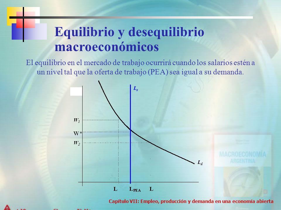El equilibrio en el mercado de trabajo ocurrirá cuando los salarios estén a un nivel tal que la oferta de trabajo (PEA) sea igual a su demanda. Equili