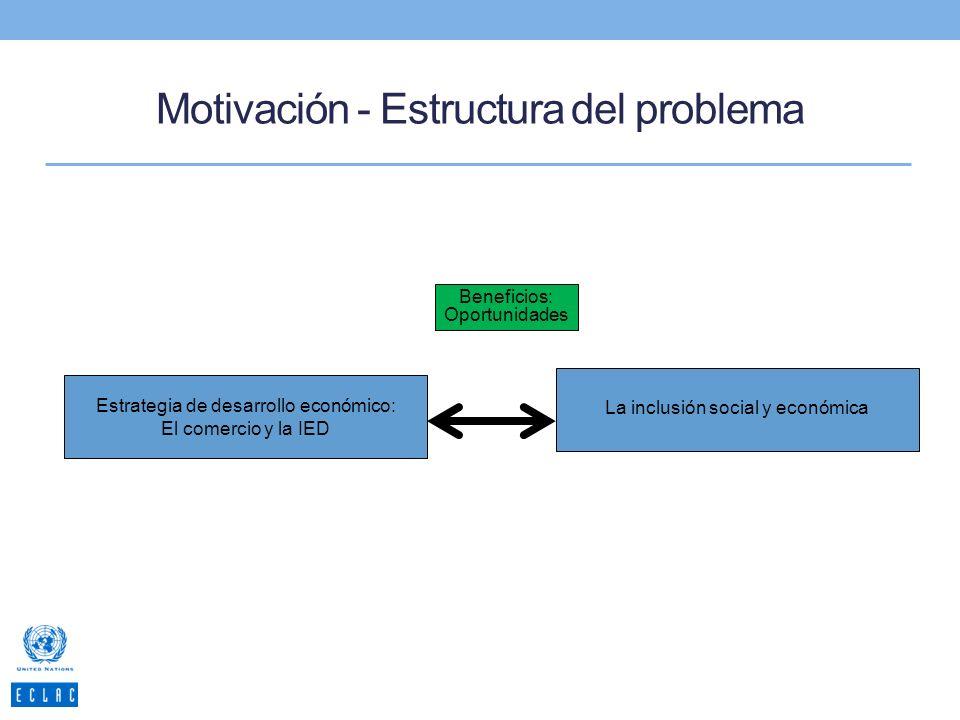 Avances Diagnóstico de la problemática de integración social en Centroamérica.