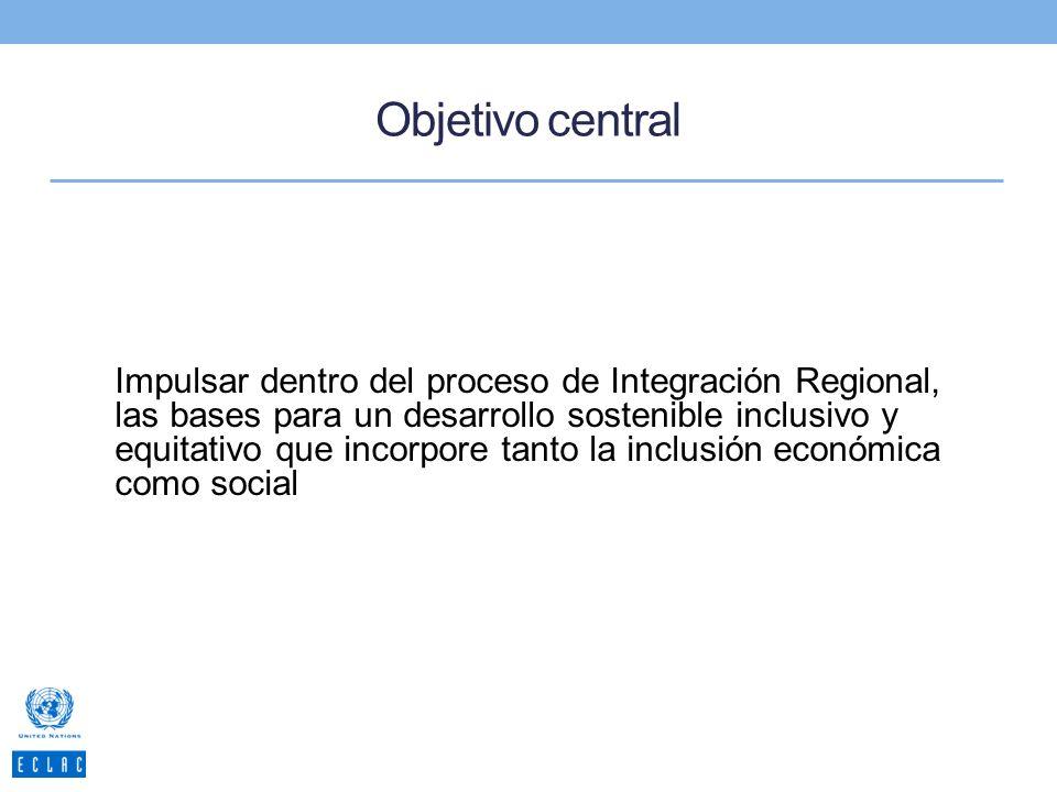 Objetivo específico Buscar mecanismos que faciliten el proceso de integración regional en los sectores económico y social mediante la creación de bienes públicos regionales