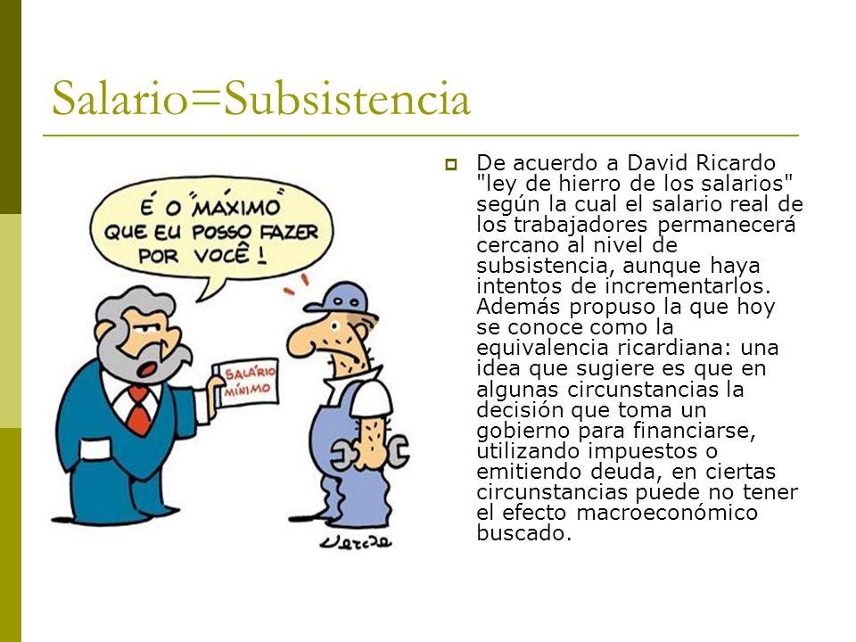 Salario=Subsistencia De acuerdo a David Ricardo