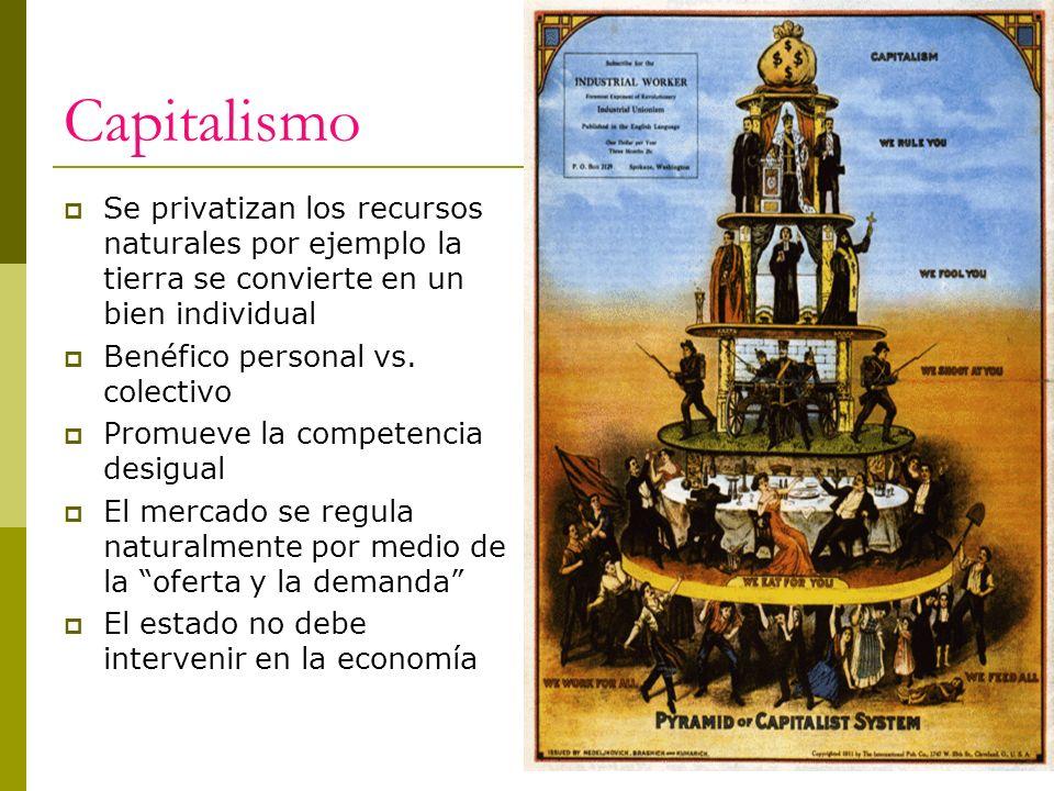 Capitalismo Se privatizan los recursos naturales por ejemplo la tierra se convierte en un bien individual Benéfico personal vs. colectivo Promueve la