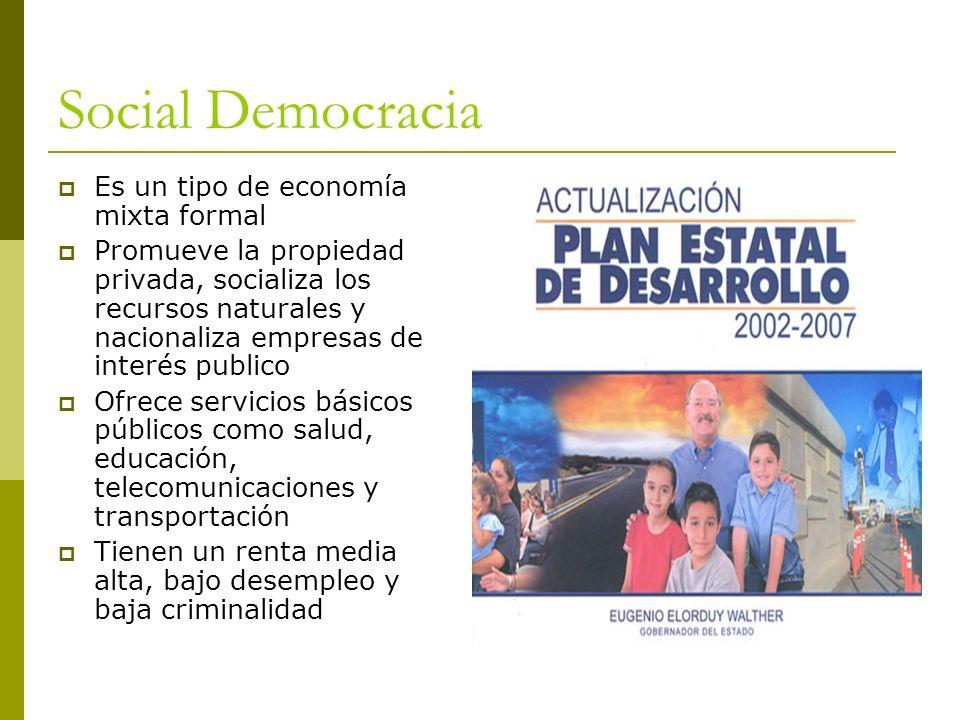 Social Democracia Es un tipo de economía mixta formal Promueve la propiedad privada, socializa los recursos naturales y nacionaliza empresas de interé
