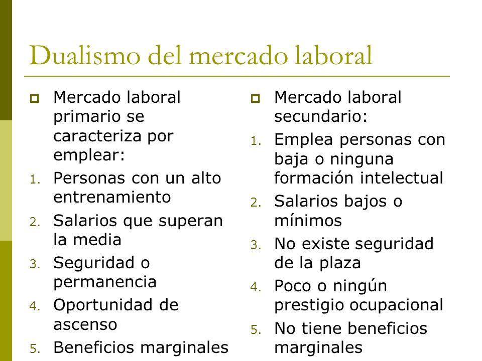 Dualismo del mercado laboral Mercado laboral primario se caracteriza por emplear: 1. Personas con un alto entrenamiento 2. Salarios que superan la med