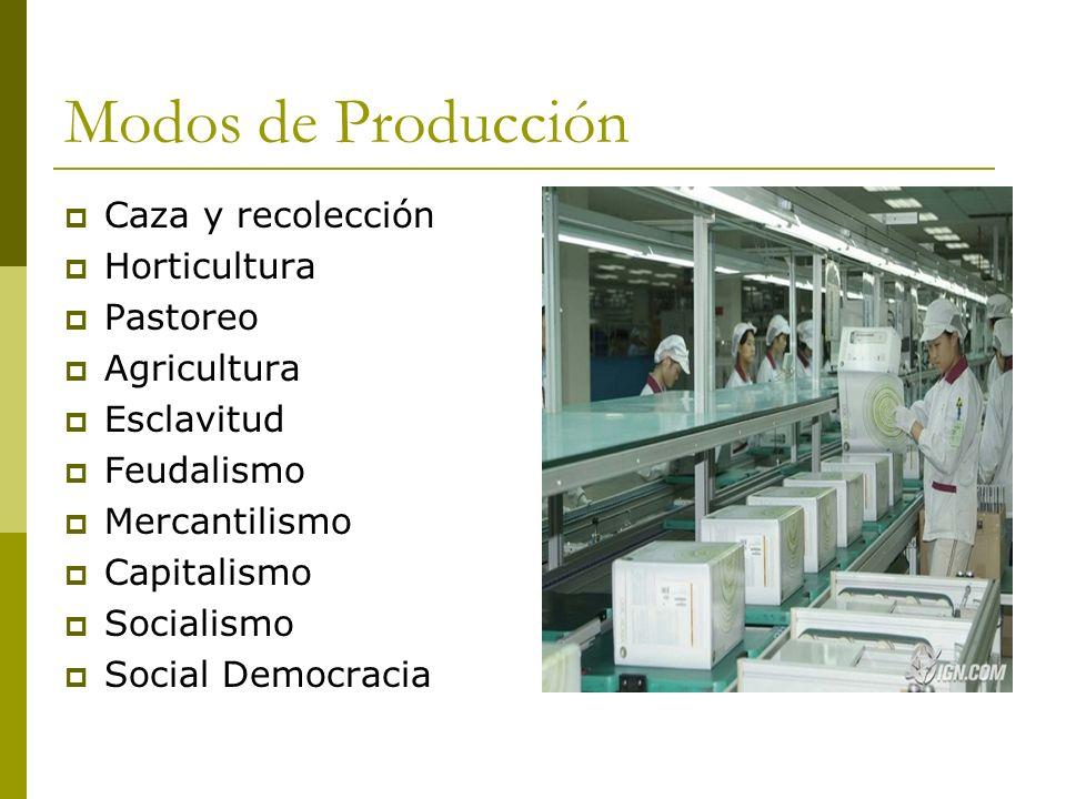 Revoluciones económicas Revolución agraria 1.Avance tecnológico del arado 2.
