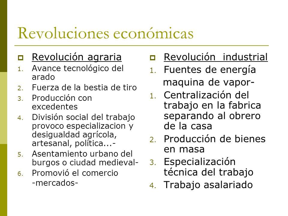 Revoluciones económicas Revolución agraria 1. Avance tecnológico del arado 2. Fuerza de la bestia de tiro 3. Producción con excedentes 4. División soc
